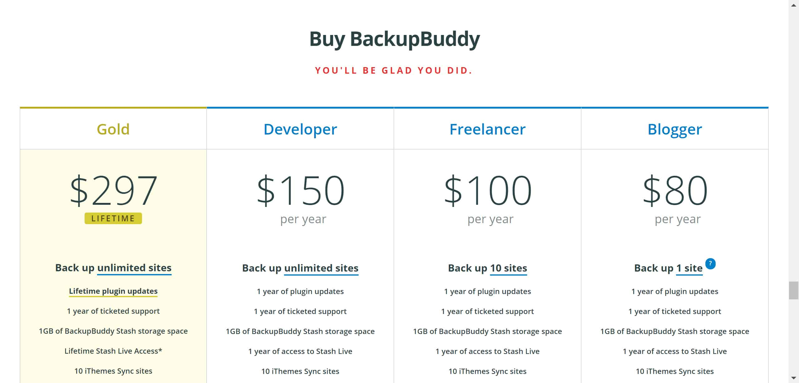 backupbuddy pricing