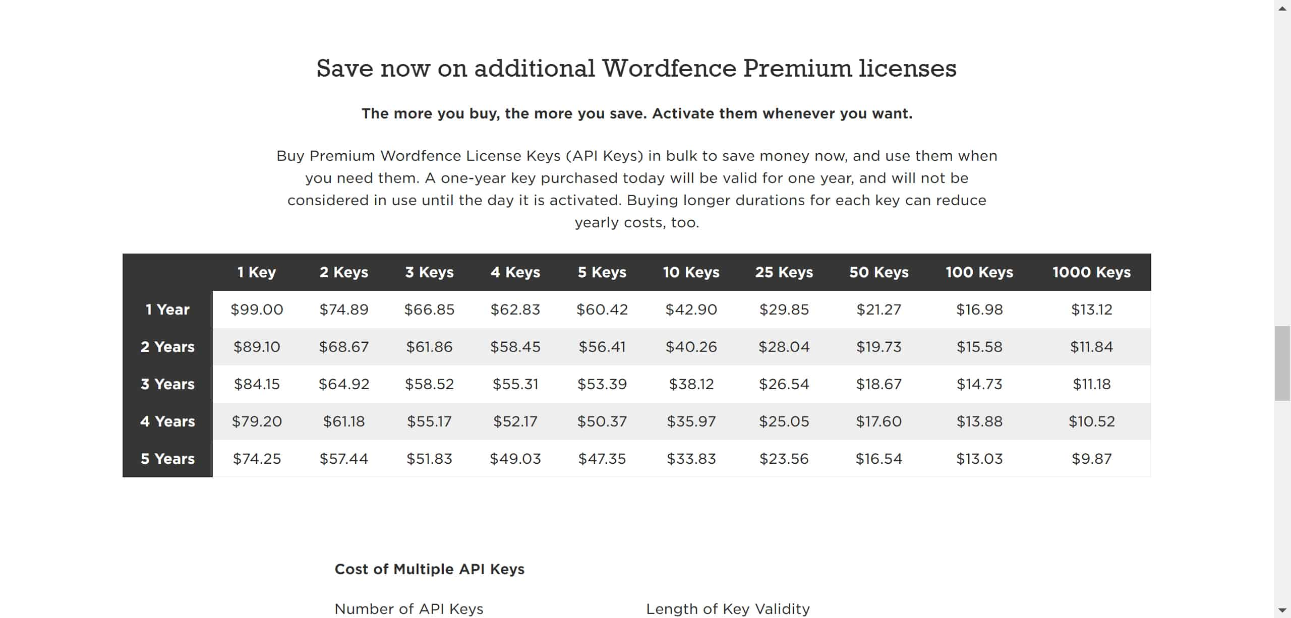 wordfence pricing
